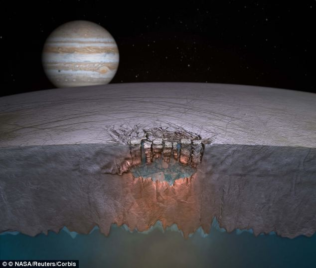 The first Tesla on Europa?