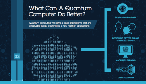Will quantum computers kill AI as we know it?